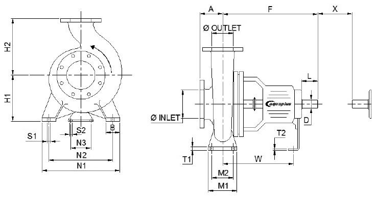 esi series - bare shaft pumps